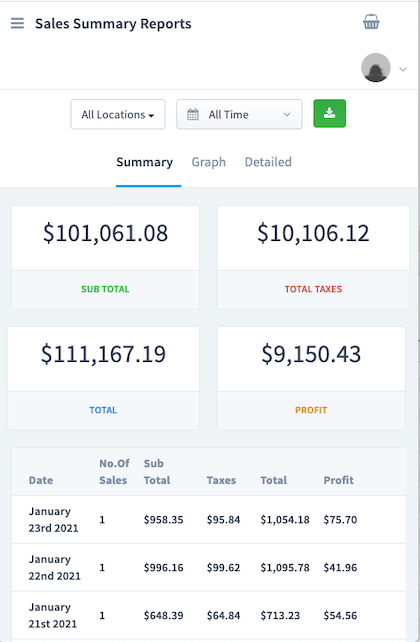 Advanced reports for point of sale